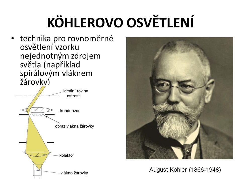 KÖHLEROVO OSVĚTLENÍ technika pro rovnoměrné osvětlení vzorku nejednotným zdrojem světla (například spirálovým vláknem žárovky) August Köhler (1866-1948)