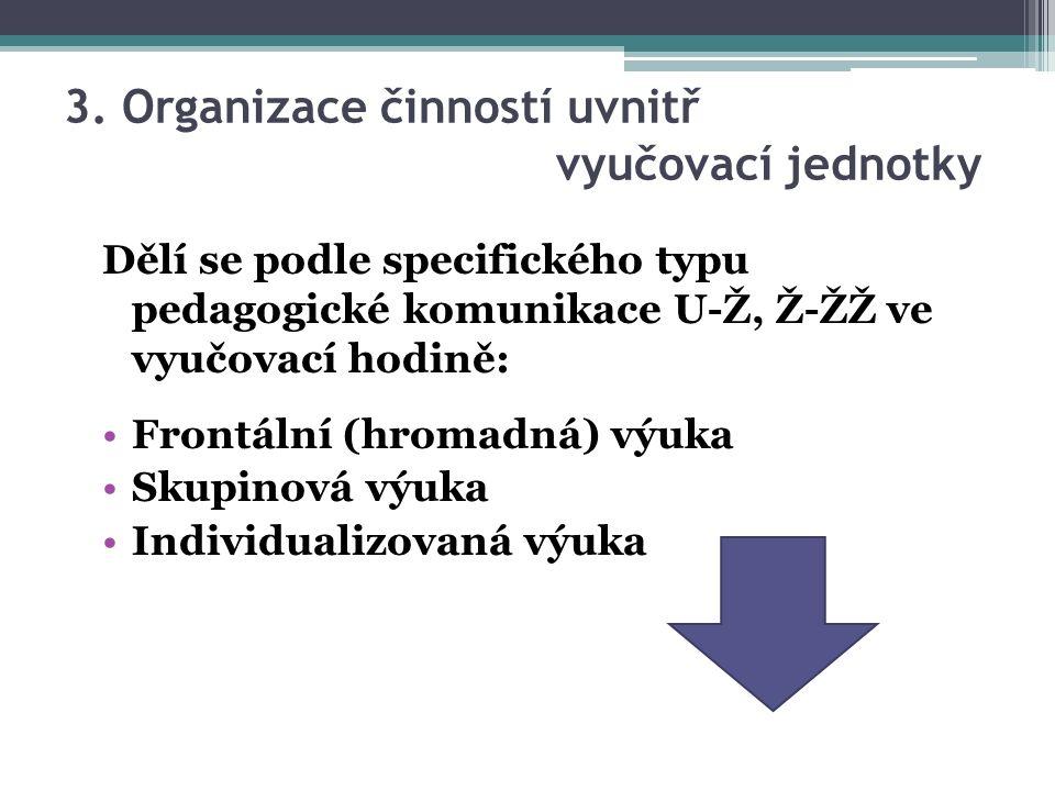 3. Organizace činností uvnitř vyučovací jednotky Dělí se podle specifického typu pedagogické komunikace U-Ž, Ž-ŽŽ ve vyučovací hodině: Frontální (hrom