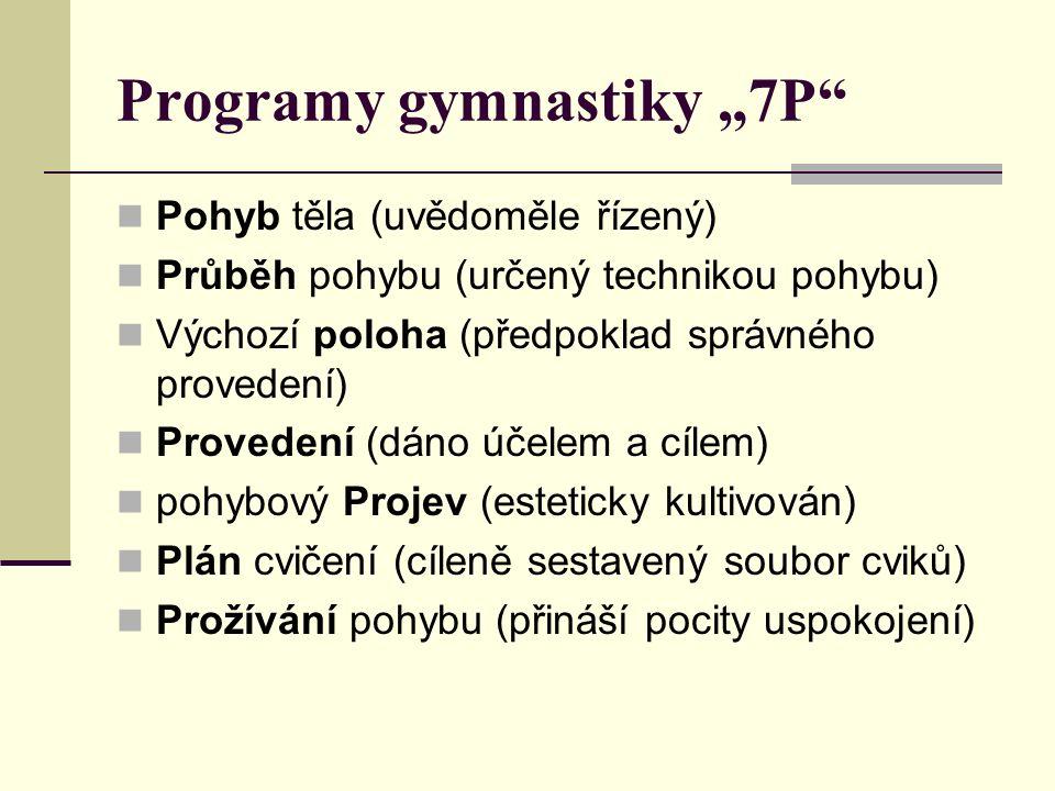 """Programy gymnastiky """"7P"""" Pohyb těla (uvědoměle řízený) Průběh pohybu (určený technikou pohybu) Výchozí poloha (předpoklad správného provedení) Provede"""