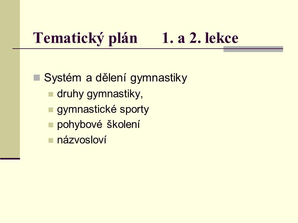 Tematický plán 1. a 2. lekce Systém a dělení gymnastiky druhy gymnastiky, gymnastické sporty pohybové školení názvosloví