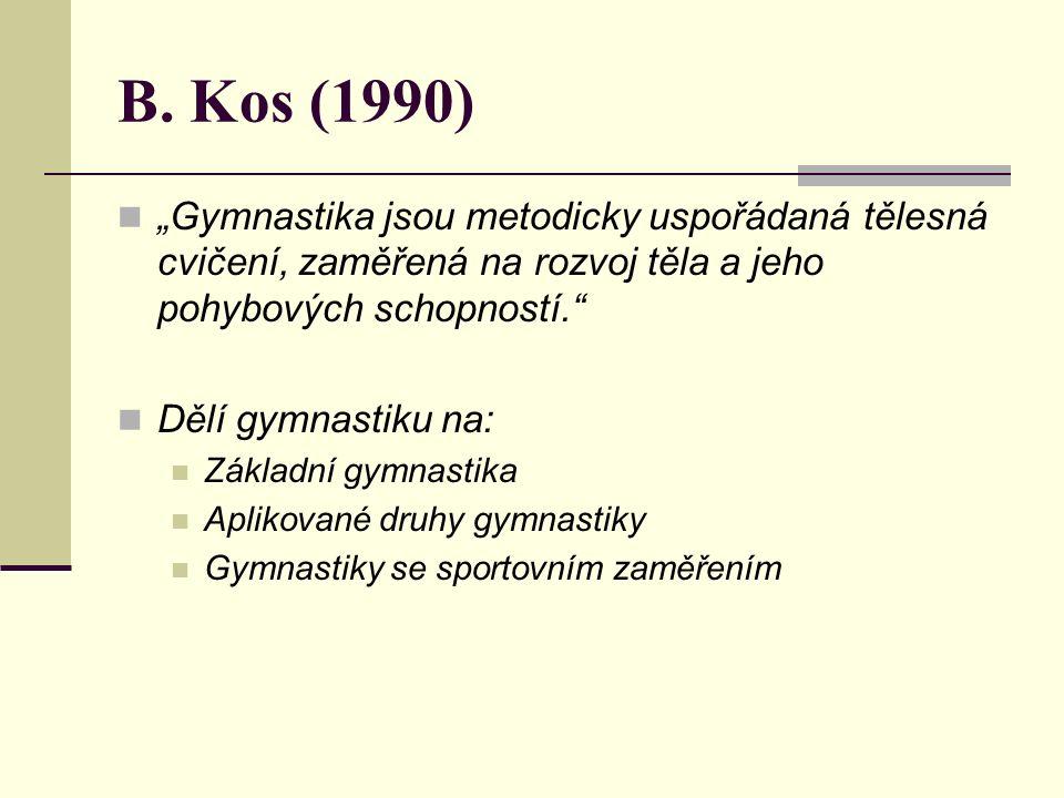 """B. Kos (1990) """"Gymnastika jsou metodicky uspořádaná tělesná cvičení, zaměřená na rozvoj těla a jeho pohybových schopností."""" Dělí gymnastiku na: Základ"""