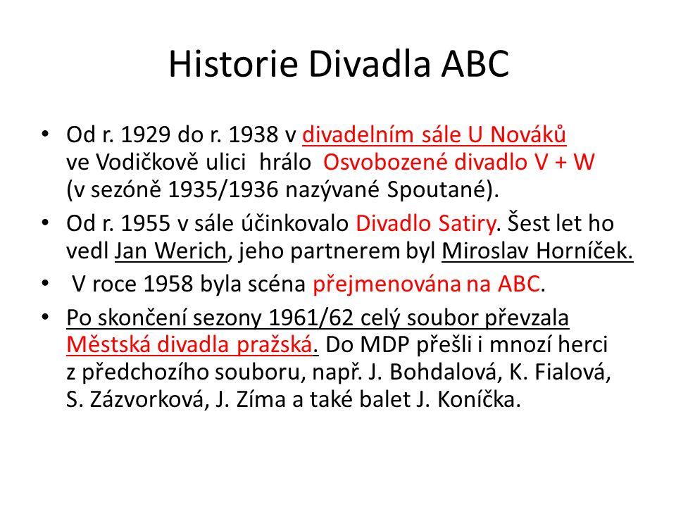 Opakování Jakou pracovní náplň má v divadle umělecký šéf? Kdo byl Miroslav Horníček?