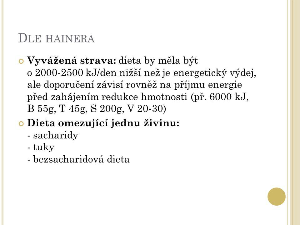 D LE HAINERA Vyvážená strava: dieta by měla být o 2000-2500 kJ/den nižší než je energetický výdej, ale doporučení závisí rovněž na příjmu energie před zahájením redukce hmotnosti (př.