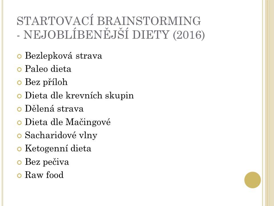 STARTOVACÍ BRAINSTORMING - NEJOBLÍBENĚJŠÍ DIETY (2016) Bezlepková strava Paleo dieta Bez příloh Dieta dle krevních skupin Dělená strava Dieta dle Mačingové Sacharidové vlny Ketogenní dieta Bez pečiva Raw food