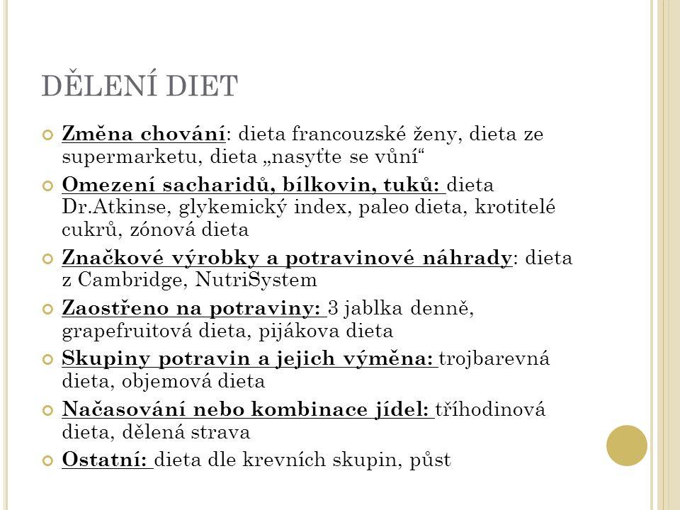 """DĚLENÍ DIET Změna chování : dieta francouzské ženy, dieta ze supermarketu, dieta """"nasyťte se vůní Omezení sacharidů, bílkovin, tuků: dieta Dr.Atkinse, glykemický index, paleo dieta, krotitelé cukrů, zónová dieta Značkové výrobky a potravinové náhrady : dieta z Cambridge, NutriSystem Zaostřeno na potraviny: 3 jablka denně, grapefruitová dieta, pijákova dieta Skupiny potravin a jejich výměna: trojbarevná dieta, objemová dieta Načasování nebo kombinace jídel: tříhodinová dieta, dělená strava Ostatní: dieta dle krevních skupin, půst"""