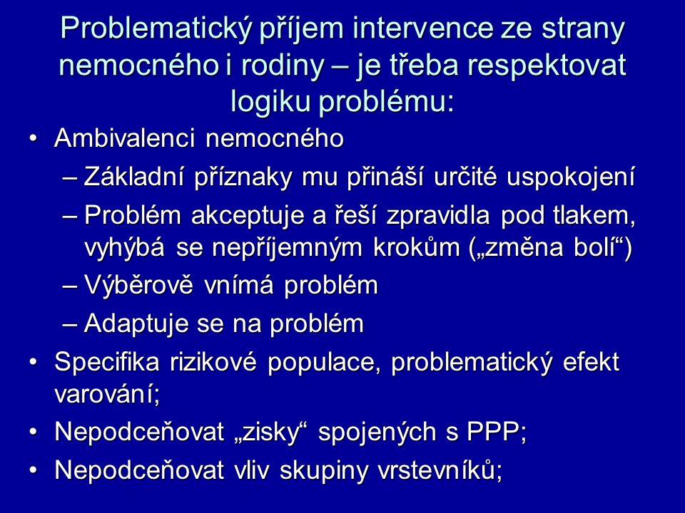 Problematický příjem intervence ze strany nemocného i rodiny – je třeba respektovat logiku problému: Ambivalenci nemocnéhoAmbivalenci nemocného –Zákla
