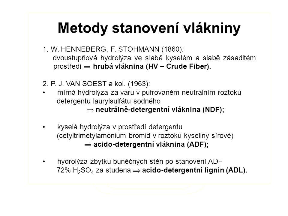Metody stanovení vlákniny 1. W. HENNEBERG, F.