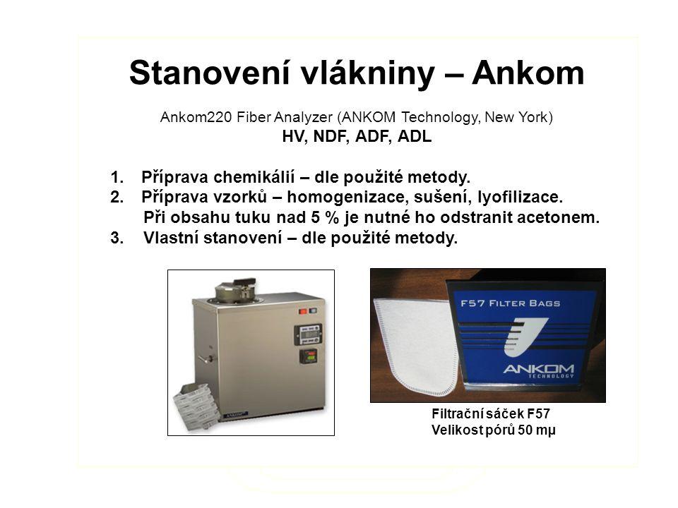 Stanovení vlákniny – Ankom Ankom220 Fiber Analyzer (ANKOM Technology, New York) HV, NDF, ADF, ADL 1.