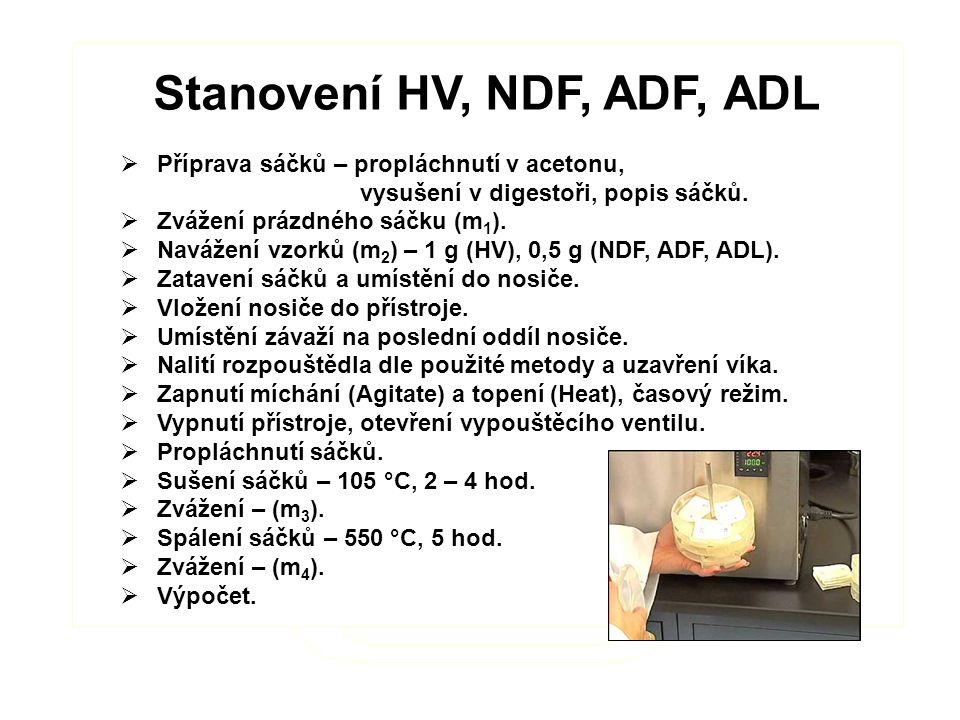Stanovení HV, NDF, ADF, ADL  Příprava sáčků – propláchnutí v acetonu, vysušení v digestoři, popis sáčků.