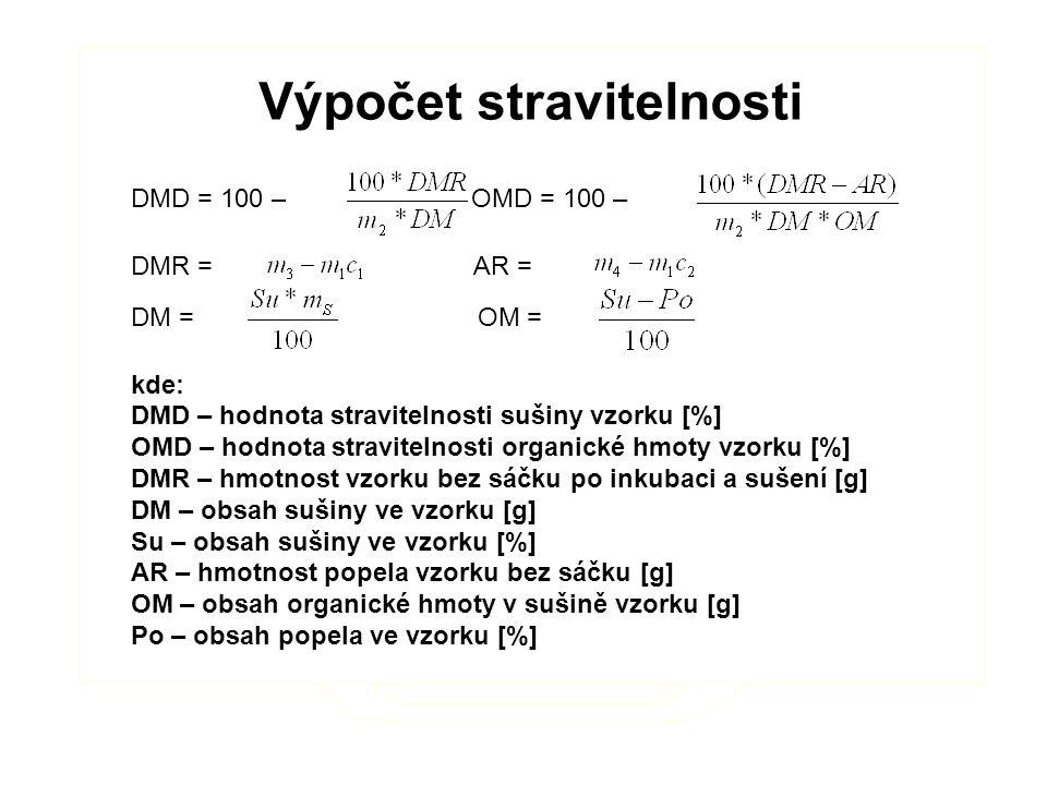 Výpočet stravitelnosti DMD = 100 – OMD = 100 – DMR = AR = DM = OM = kde: DMD – hodnota stravitelnosti sušiny vzorku [%] OMD – hodnota stravitelnosti organické hmoty vzorku [%] DMR – hmotnost vzorku bez sáčku po inkubaci a sušení [g] DM – obsah sušiny ve vzorku [g] Su – obsah sušiny ve vzorku [%] AR – hmotnost popela vzorku bez sáčku [g] OM – obsah organické hmoty v sušině vzorku [g] Po – obsah popela ve vzorku [%] Výpočet stravitelnosti DMD = 100 – OMD = 100 – DMR = AR = DM = OM = kde: DMD – hodnota stravitelnosti sušiny vzorku [%] OMD – hodnota stravitelnosti organické hmoty vzorku [%] DMR – hmotnost vzorku bez sáčku po inkubaci a sušení [g] DM – obsah sušiny ve vzorku [g] Su – obsah sušiny ve vzorku [%] AR – hmotnost popela vzorku bez sáčku [g] OM – obsah organické hmoty v sušině vzorku [g] Po – obsah popela ve vzorku [%]