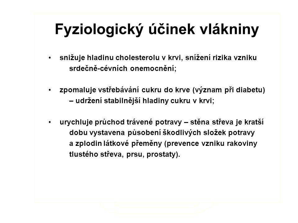 Fyziologický účinek vlákniny snižuje hladinu cholesterolu v krvi, snížení rizika vzniku srdečně-cévních onemocnění; zpomaluje vstřebávání cukru do krve (význam při diabetu) – udržení stabilnější hladiny cukru v krvi; urychluje průchod trávené potravy – stěna střeva je kratší dobu vystavena působení škodlivých složek potravy a zplodin látkové přeměny (prevence vzniku rakoviny tlustého střeva, prsu, prostaty).