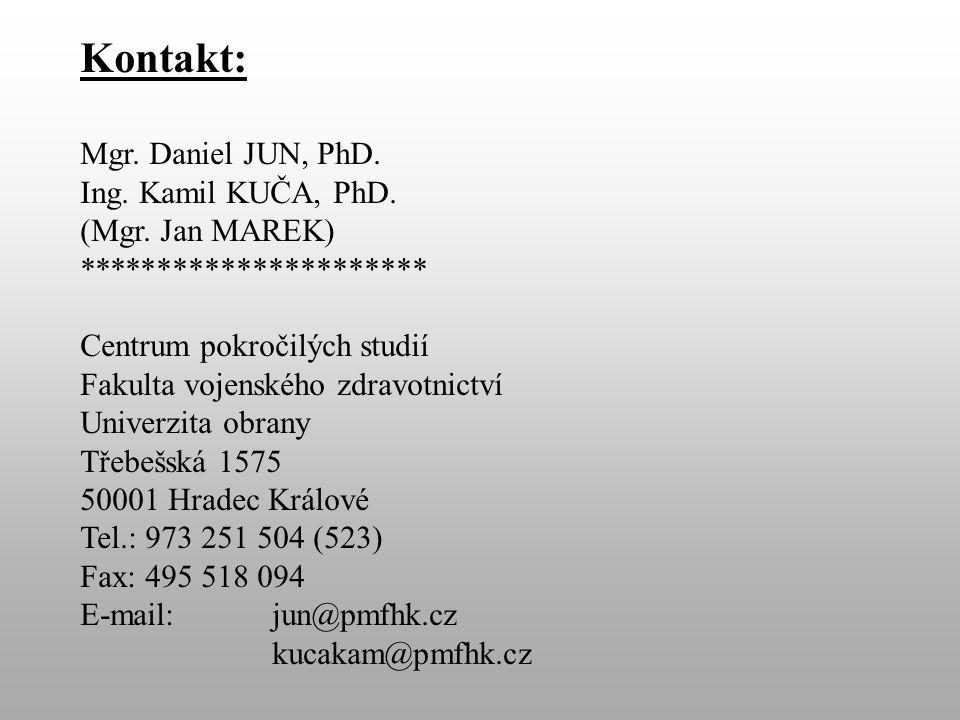 Kontakt: Mgr. Daniel JUN, PhD. Ing. Kamil KUČA, PhD.