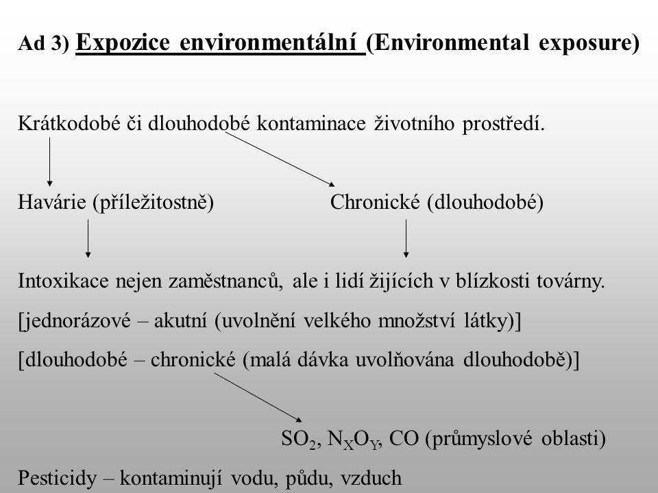 Ad 3) Expozice environmentální (Environmental exposure) Krátkodobé či dlouhodobé kontaminace životního prostředí.