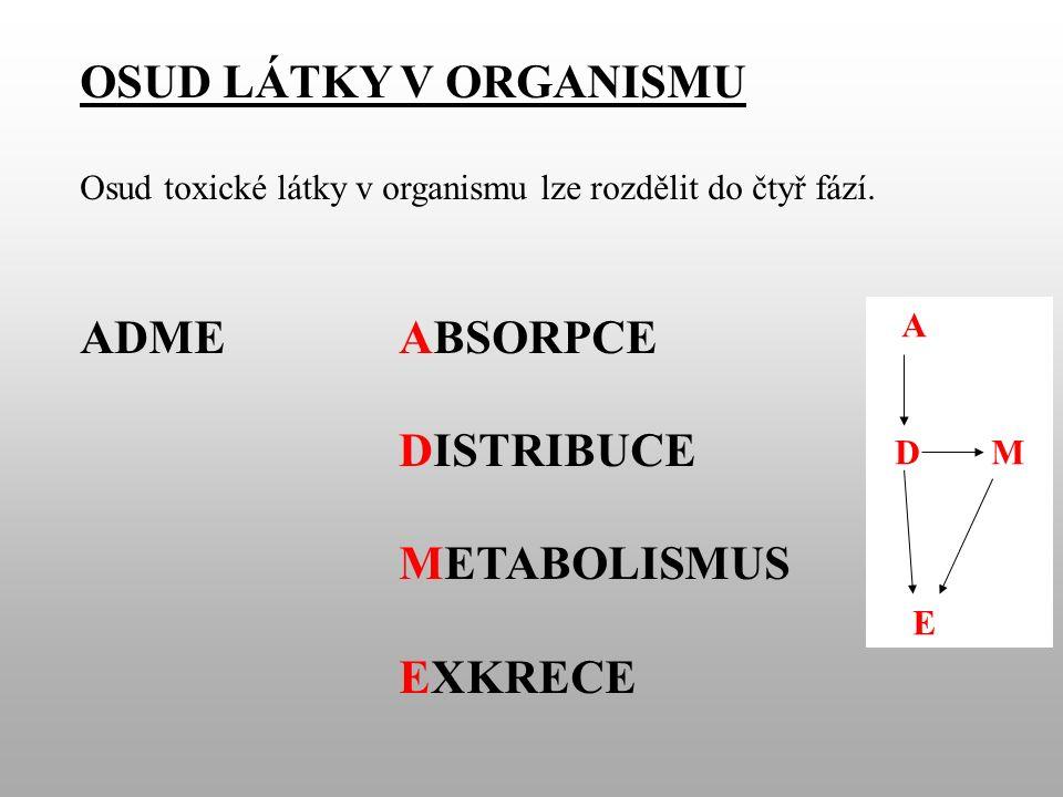 OSUD LÁTKY V ORGANISMU Osud toxické látky v organismu lze rozdělit do čtyř fází.
