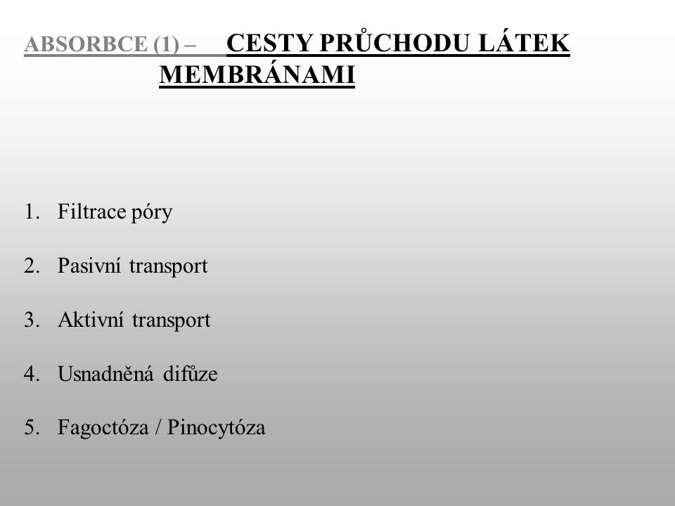 ABSORBCE (1) – CESTY PRŮCHODU LÁTEK MEMBRÁNAMI 1.Filtrace póry 2.Pasivní transport 3.Aktivní transport 4.Usnadněná difůze 5.Fagoctóza / Pinocytóza