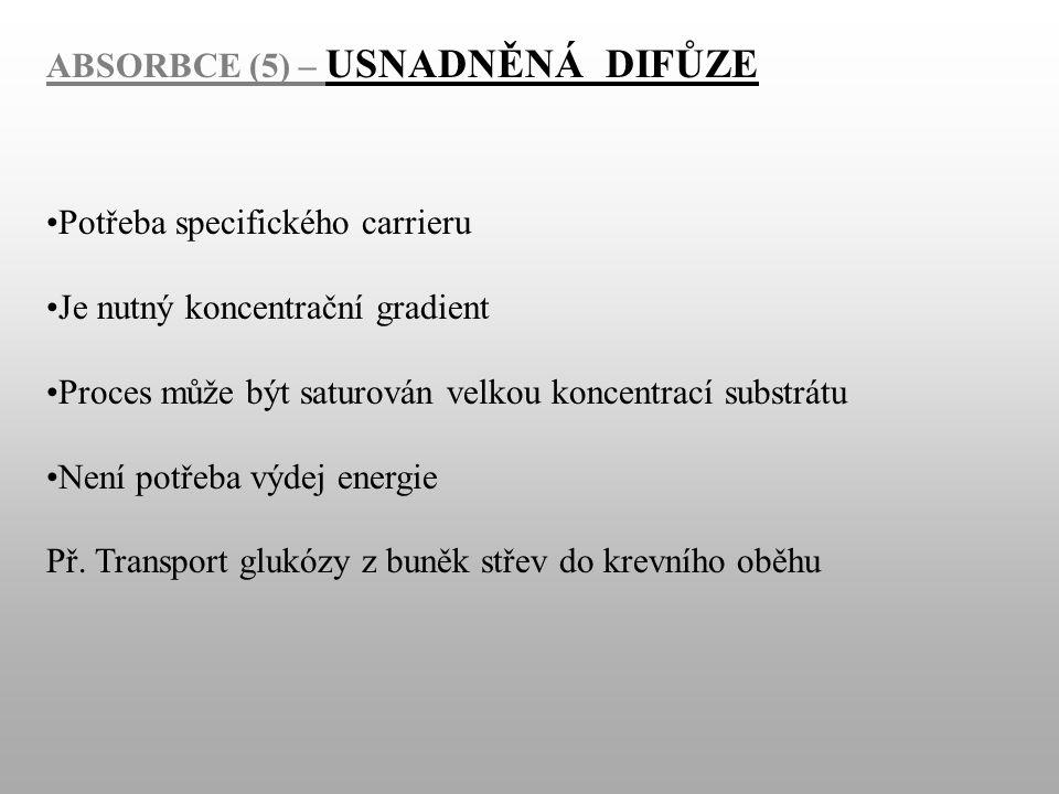 ABSORBCE (5) – USNADNĚNÁ DIFŮZE Potřeba specifického carrieru Je nutný koncentrační gradient Proces může být saturován velkou koncentrací substrátu Není potřeba výdej energie Př.