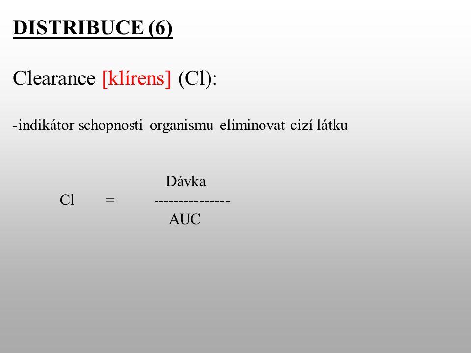 DISTRIBUCE (6) Clearance [klírens] (Cl): -indikátor schopnosti organismu eliminovat cizí látku Dávka Cl = --------------- AUC