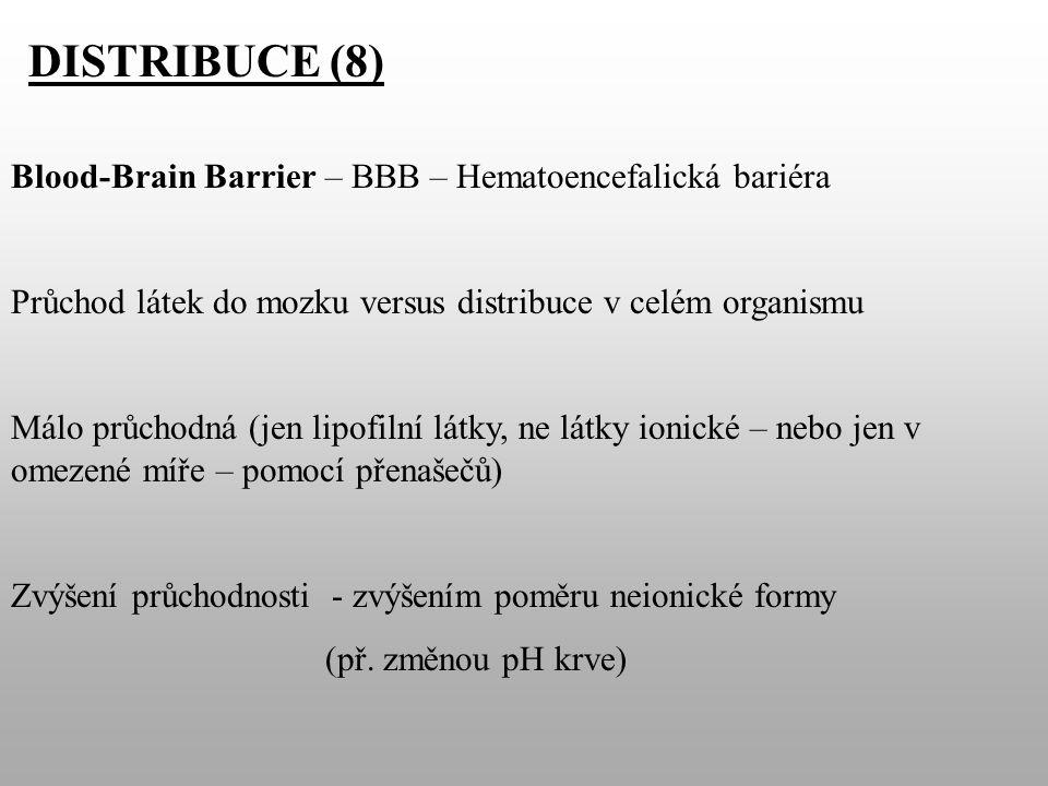 Blood-Brain Barrier – BBB – Hematoencefalická bariéra Průchod látek do mozku versus distribuce v celém organismu Málo průchodná (jen lipofilní látky, ne látky ionické – nebo jen v omezené míře – pomocí přenašečů) Zvýšení průchodnosti - zvýšením poměru neionické formy (př.