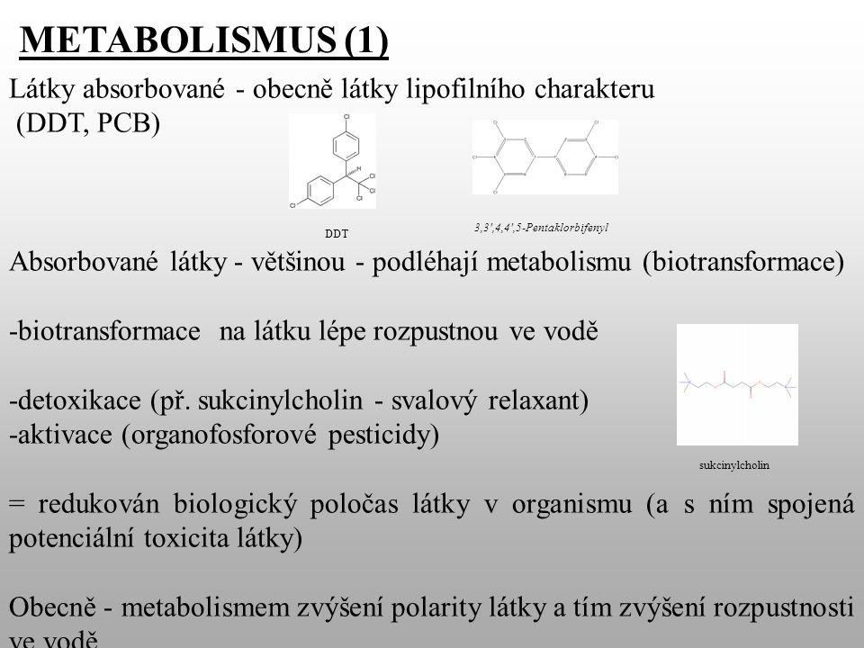 METABOLISMUS (1) Látky absorbované - obecně látky lipofilního charakteru (DDT, PCB) Absorbované látky - většinou - podléhají metabolismu (biotransformace) -biotransformace na látku lépe rozpustnou ve vodě -detoxikace (př.