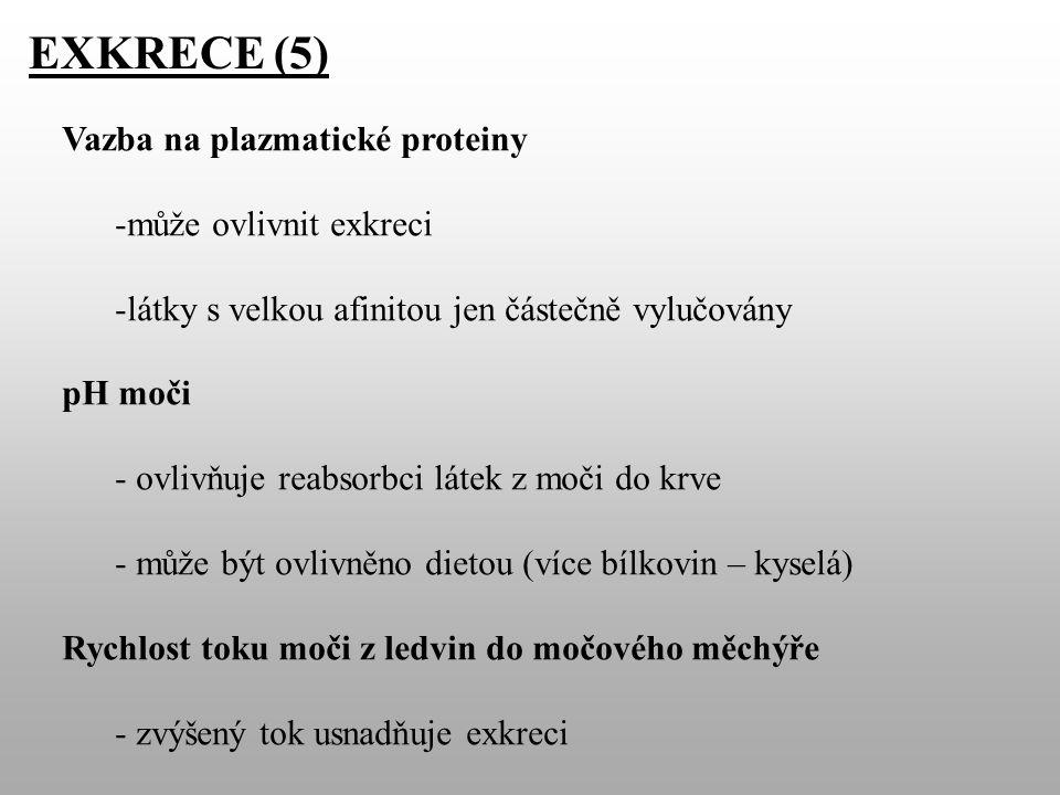 EXKRECE (5) Vazba na plazmatické proteiny -může ovlivnit exkreci -látky s velkou afinitou jen částečně vylučovány pH moči - ovlivňuje reabsorbci látek z moči do krve - může být ovlivněno dietou (více bílkovin – kyselá) Rychlost toku moči z ledvin do močového měchýře - zvýšený tok usnadňuje exkreci