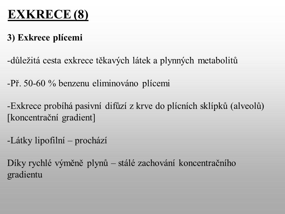 EXKRECE (8) 3) Exkrece plícemi -důležitá cesta exkrece těkavých látek a plynných metabolitů -Př.
