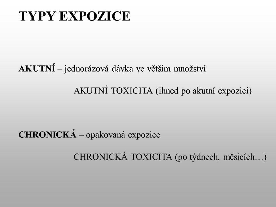 TYPY EXPOZICE AKUTNÍ – jednorázová dávka ve větším množství AKUTNÍ TOXICITA (ihned po akutní expozici) CHRONICKÁ – opakovaná expozice CHRONICKÁ TOXICITA (po týdnech, měsících…)