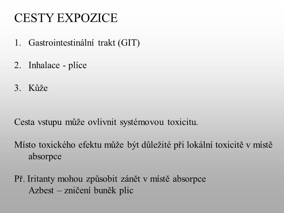 CESTY EXPOZICE 1.Gastrointestinální trakt (GIT) 2.Inhalace - plíce 3.Kůže Cesta vstupu může ovlivnit systémovou toxicitu.