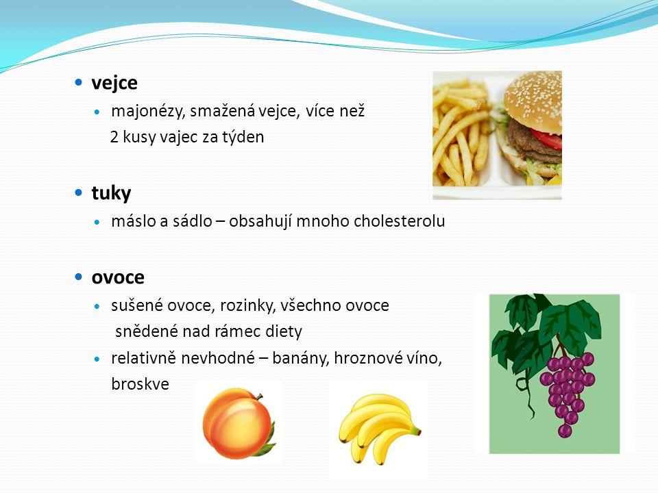 vejce majonézy, smažená vejce, více než 2 kusy vajec za týden tuky máslo a sádlo – obsahují mnoho cholesterolu ovoce sušené ovoce, rozinky, všechno ovoce snědené nad rámec diety relativně nevhodné – banány, hroznové víno, broskve