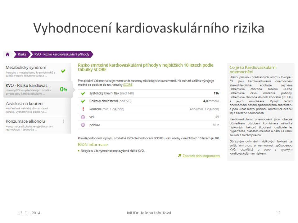 Vyhodnocení kardiovaskulárního rizika 13. 11. 2014MUDr. Jelena Labuťová12