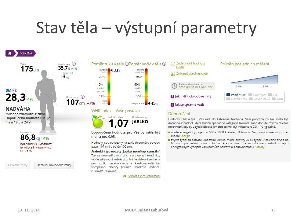 Stav těla – výstupní parametry 13. 11. 2014MUDr. Jelena Labuťová13