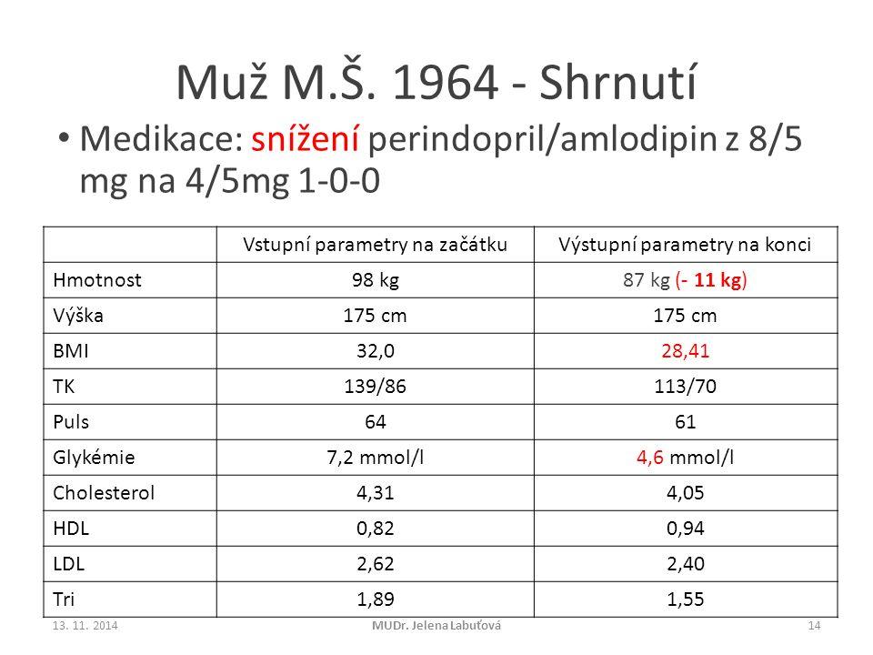 Muž M.Š. 1964 - Shrnutí Vstupní parametry na začátkuVýstupní parametry na konci Hmotnost98 kg87 kg (- 11 kg) Výška175 cm BMI32,028,41 TK139/86113/70 P