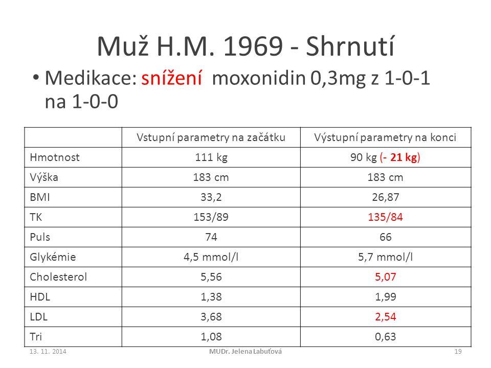 Muž H.M. 1969 - Shrnutí Vstupní parametry na začátkuVýstupní parametry na konci Hmotnost111 kg90 kg (- 21 kg) Výška183 cm BMI33,226,87 TK153/89135/84