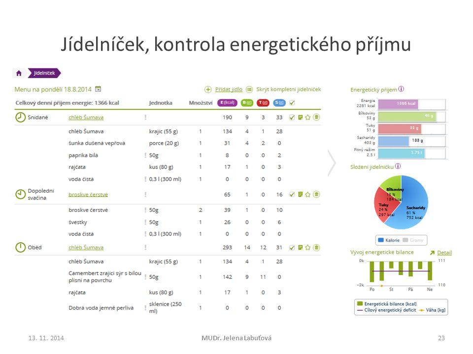 Jídelníček, kontrola energetického příjmu 13. 11. 2014MUDr. Jelena Labuťová23