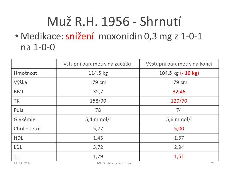 Muž R.H. 1956 - Shrnutí Vstupní parametry na začátkuVýstupní parametry na konci Hmotnost114,5 kg104,5 kg (- 10 kg) Výška179 cm BMI35,732,46 TK158/9012
