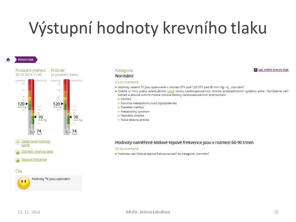 Výstupní hodnoty krevního tlaku 13. 11. 2014MUDr. Jelena Labuťová29