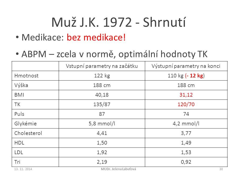 Muž J.K. 1972 - Shrnutí Vstupní parametry na začátkuVýstupní parametry na konci Hmotnost122 kg110 kg (- 12 kg) Výška188 cm BMI40,1831,12 TK135/87120/7