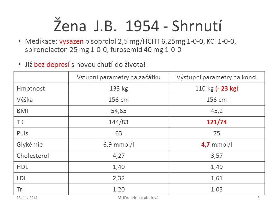 Žena J.B. 1954 - Shrnutí Vstupní parametry na začátkuVýstupní parametry na konci Hmotnost133 kg110 kg (- 23 kg) Výška156 cm BMI54,6545,2 TK144/83121/7