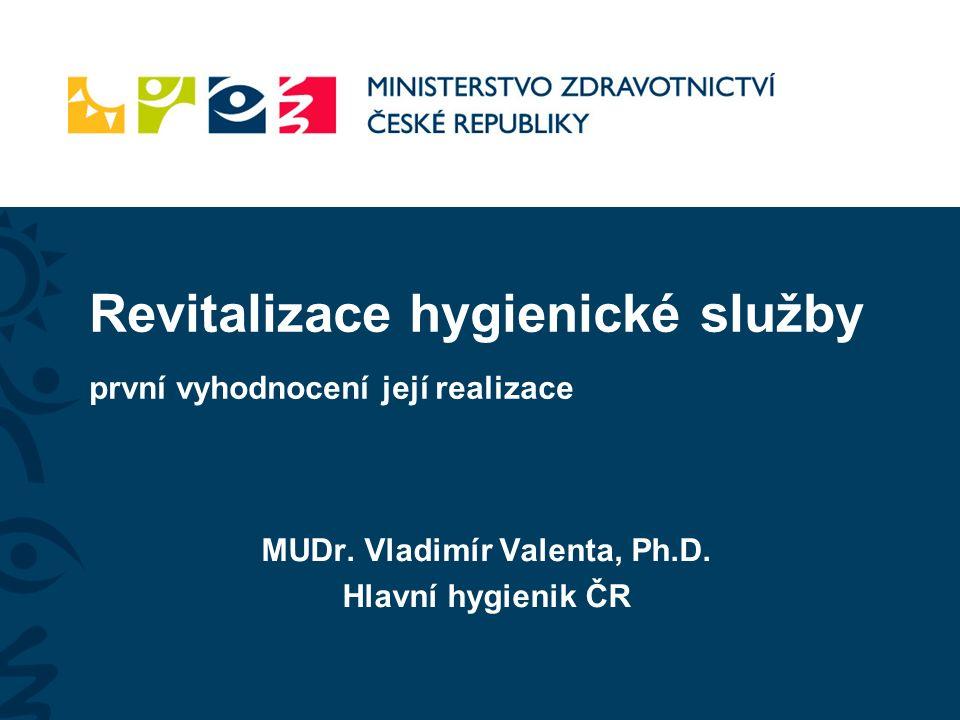 Revitalizace hygienické služby první vyhodnocení její realizace MUDr.