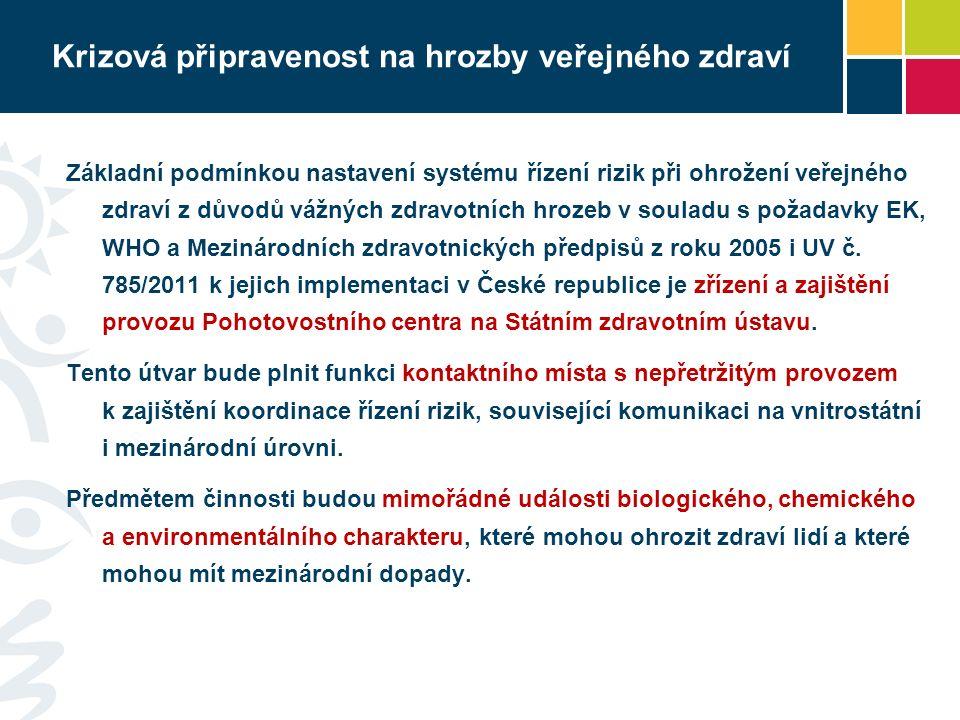 Krizová připravenost na hrozby veřejného zdraví Základní podmínkou nastavení systému řízení rizik při ohrožení veřejného zdraví z důvodů vážných zdravotních hrozeb v souladu s požadavky EK, WHO a Mezinárodních zdravotnických předpisů z roku 2005 i UV č.
