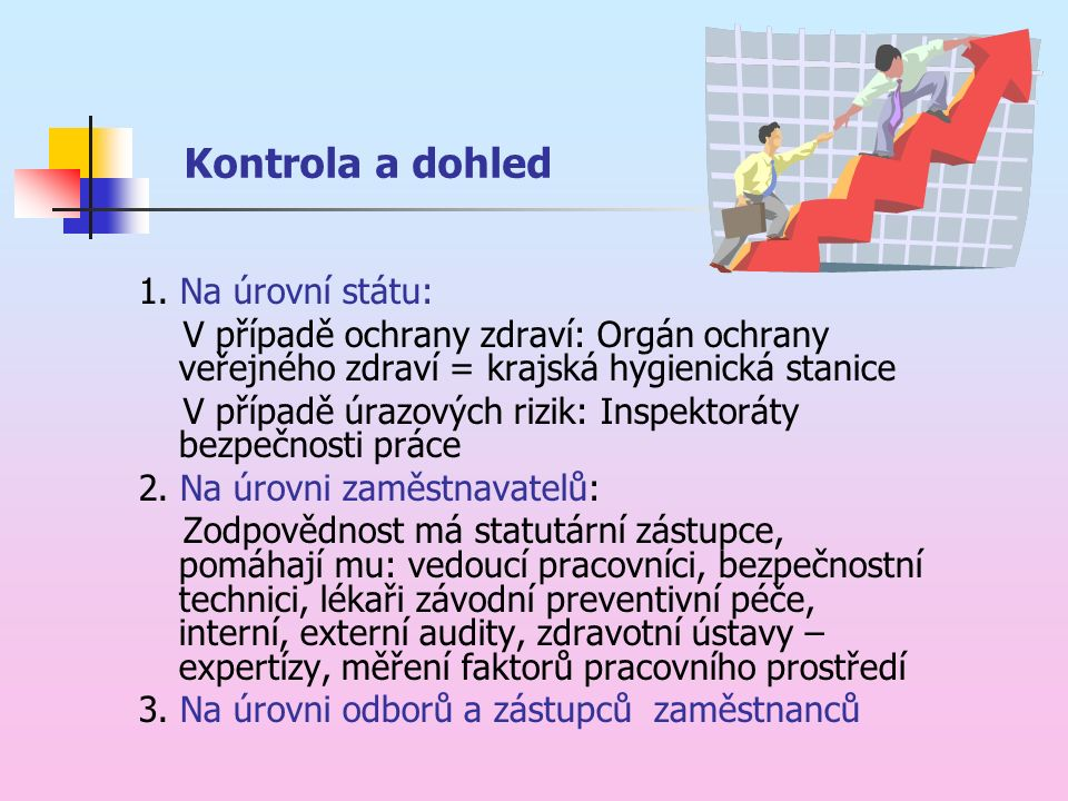 Kontrola a dohled 1.
