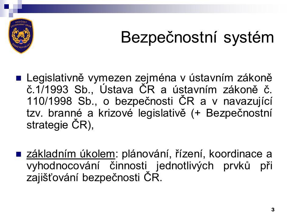 Bezpečnostní systém Legislativně vymezen zejména v ústavním zákoně č.1/1993 Sb., Ústava ČR a ústavním zákoně č.