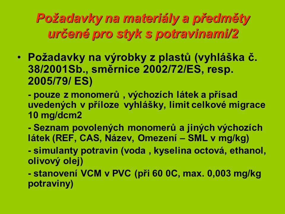 Požadavky na materiály a předměty určené pro styk s potravinami/2 Požadavky na výrobky z plastů (vyhláška č.