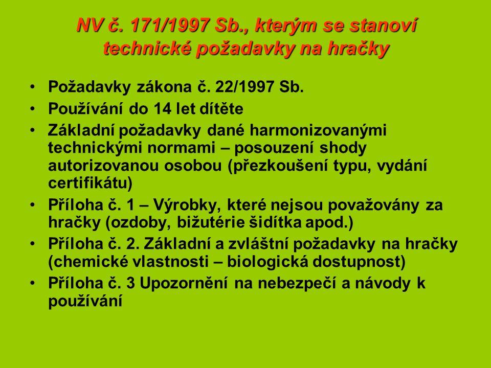 NV č. 171/1997 Sb., kterým se stanoví technické požadavky na hračky Požadavky zákona č.