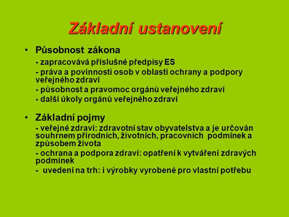Hygienické požadavky na hračky Vyhláška č.84/2001 Sb.