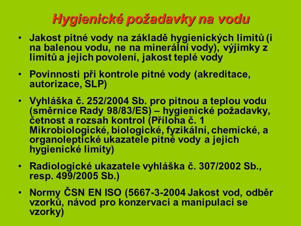 Limity pro pitnou vodu podle vyhlášky č.252/2004 Sb.