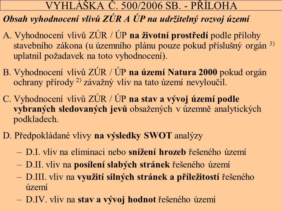 18 VYHLÁŠKA Č. 500/2006 SB. - PŘÍLOHA Obsah vyhodnocení vlivů ZÚR A ÚP na udržitelný rozvoj území A. Vyhodnocení vlivů ZÚR / ÚP na životní prostředí p