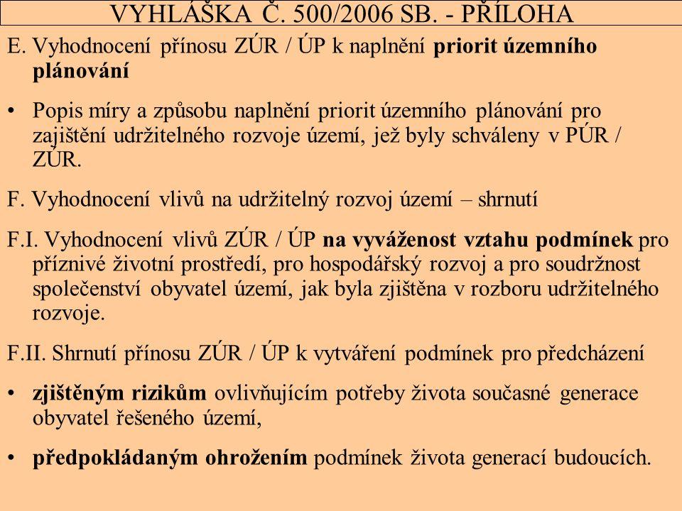 19 VYHLÁŠKA Č. 500/2006 SB. - PŘÍLOHA E. Vyhodnocení přínosu ZÚR / ÚP k naplnění priorit územního plánování Popis míry a způsobu naplnění priorit územ