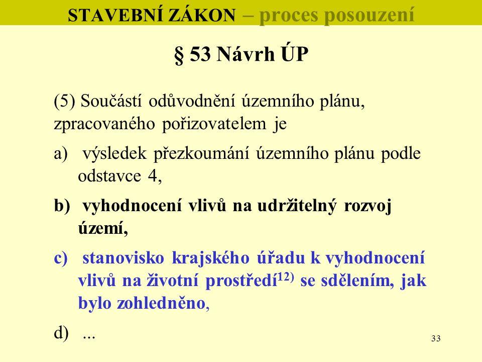 33 STAVEBNÍ ZÁKON – proces posouzení § 53 Návrh ÚP (5) Součástí odůvodnění územního plánu, zpracovaného pořizovatelem je a) výsledek přezkoumání územního plánu podle odstavce 4, b) vyhodnocení vlivů na udržitelný rozvoj území, c) stanovisko krajského úřadu k vyhodnocení vlivů na životní prostředí 12) se sdělením, jak bylo zohledněno, d)...