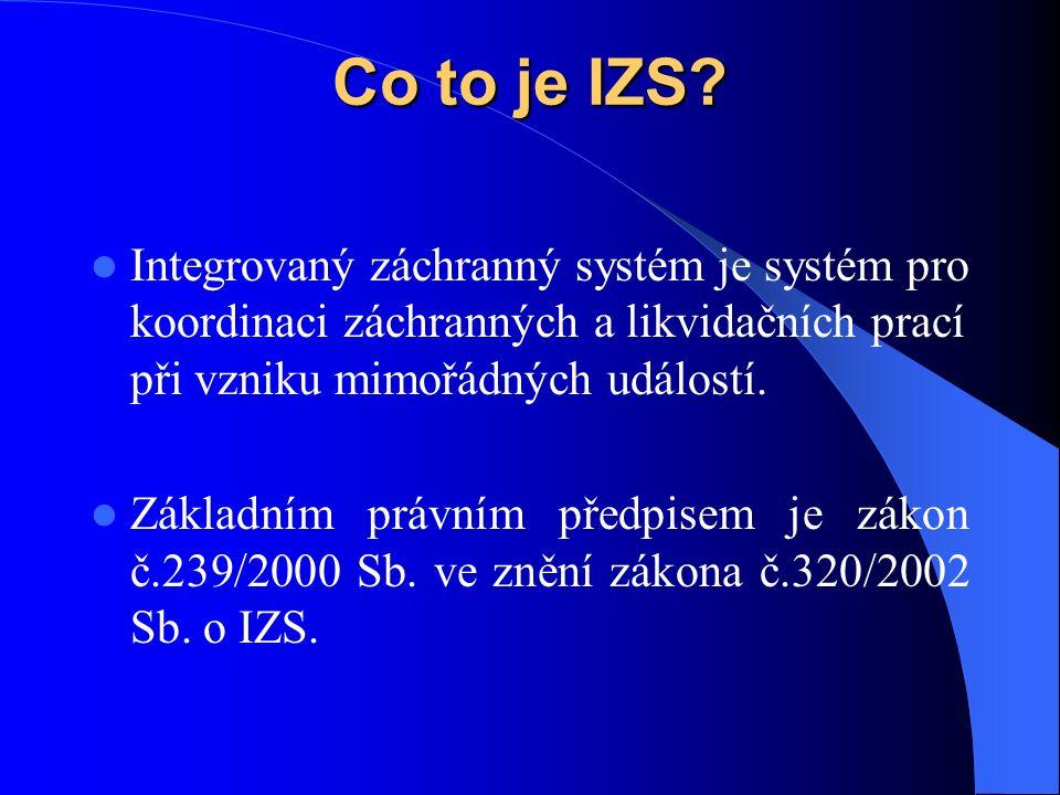Co to je IZS.