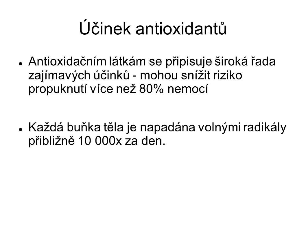 Účinek antioxidantů Antioxidačním látkám se připisuje široká řada zajímavých účinků - mohou snížit riziko propuknutí více než 80% nemocí Každá buňka těla je napadána volnými radikály přibližně 10 000x za den.